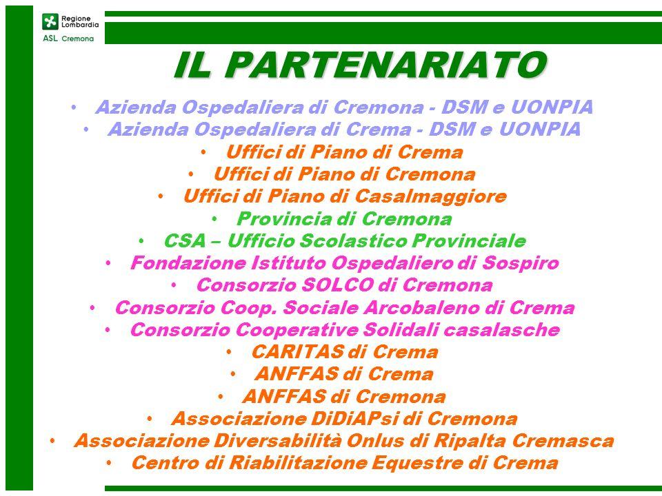 IL PARTENARIATO Azienda Ospedaliera di Cremona - DSM e UONPIA