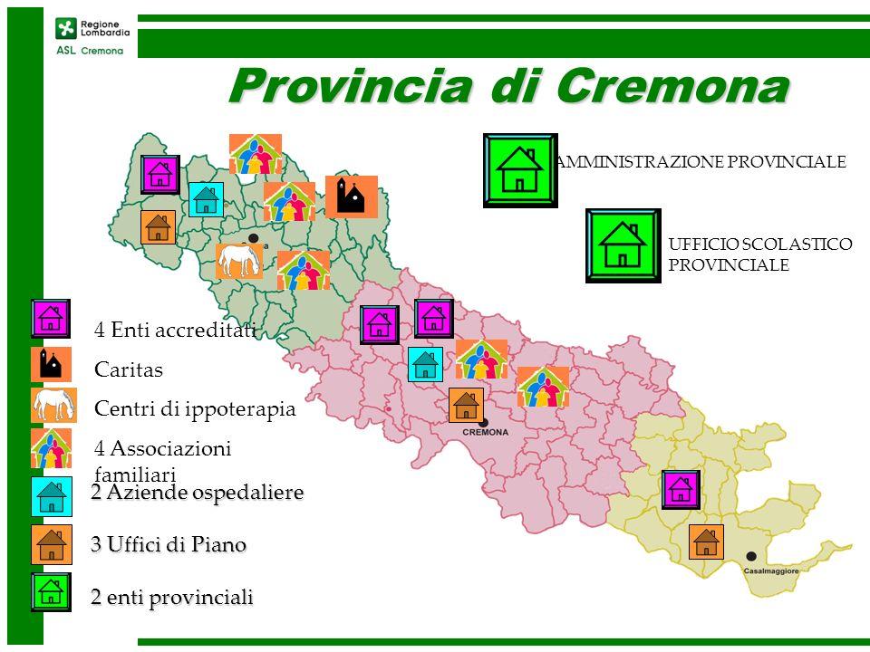 Provincia di Cremona 4 Enti accreditati Caritas Centri di ippoterapia