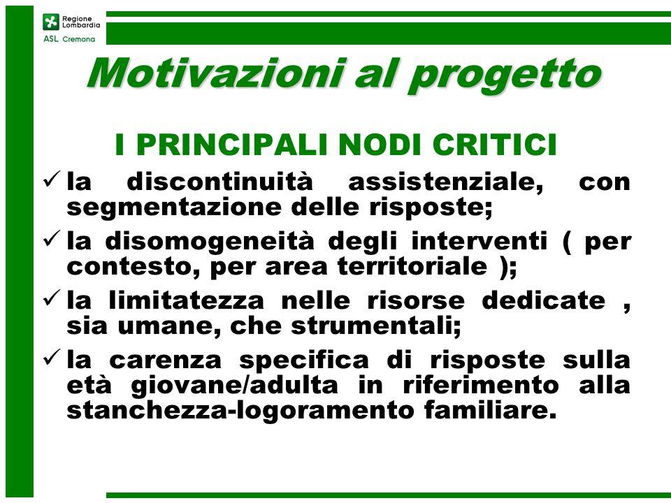 Motivazioni al progetto