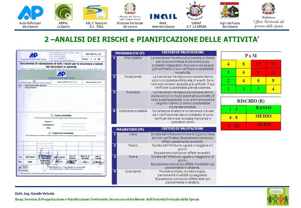 2 –ANALISI DEI RISCHI e PIANIFICAZIONE DELLE ATTIVITA'