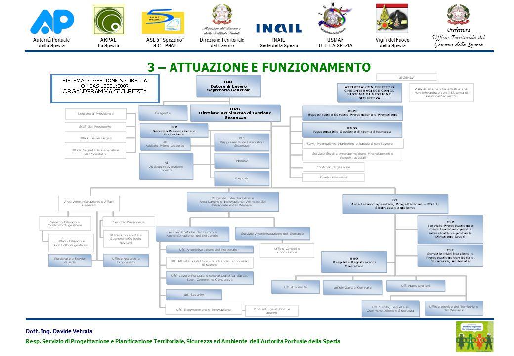 Direzione Territoriale 3 – ATTUAZIONE E FUNZIONAMENTO