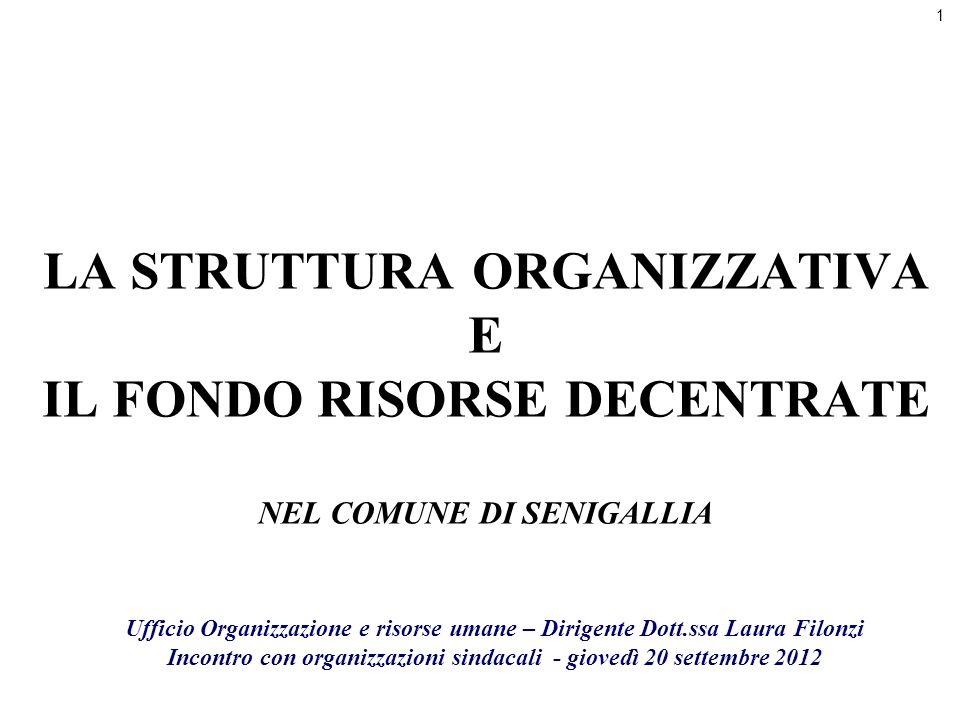 Incontro con organizzazioni sindacali - giovedì 20 settembre 2012