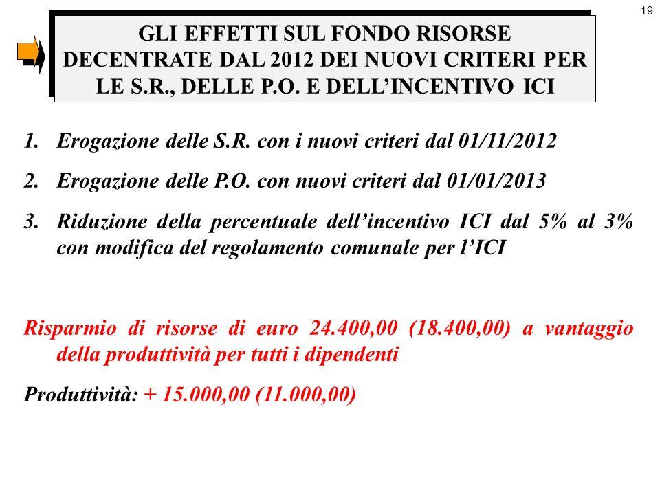 GLI EFFETTI SUL FONDO RISORSE DECENTRATE DAL 2012 DEI NUOVI CRITERI PER LE S.R., DELLE P.O. E DELL'INCENTIVO ICI