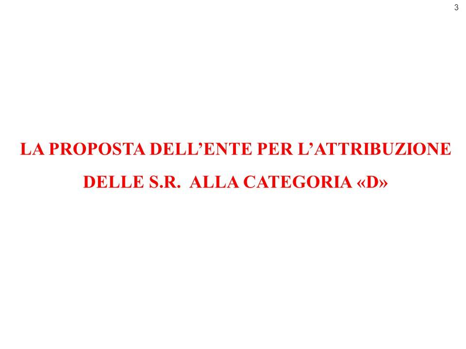 LA PROPOSTA DELL'ENTE PER L'ATTRIBUZIONE DELLE S.R. ALLA CATEGORIA «D»
