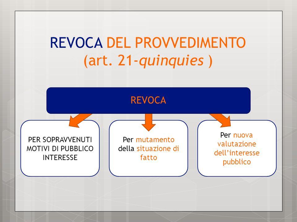 REVOCA DEL PROVVEDIMENTO (art. 21-quinquies )