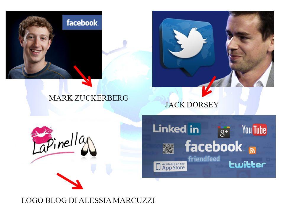 MARK ZUCKERBERG JACK DORSEY LOGO BLOG DI ALESSIA MARCUZZI