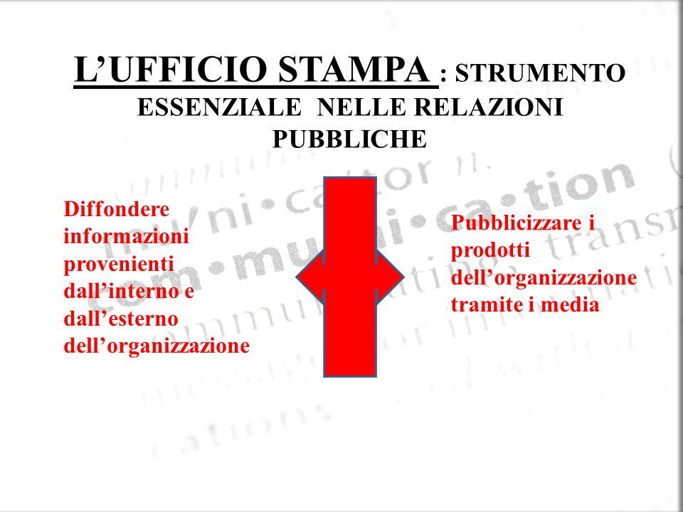 L'UFFICIO STAMPA : STRUMENTO ESSENZIALE NELLE RELAZIONI PUBBLICHE