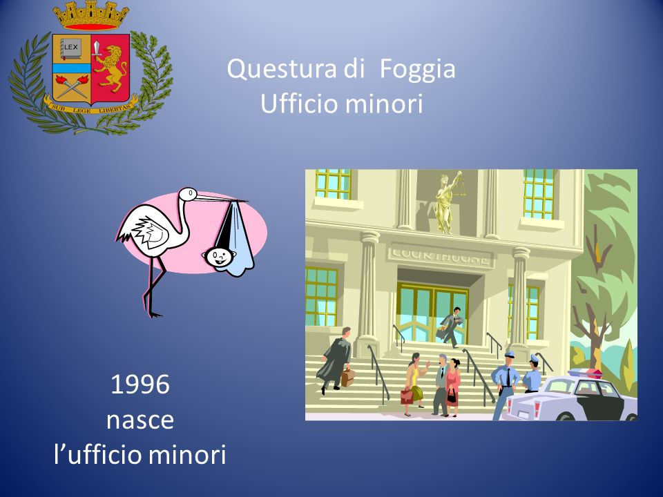 1996 nasce l'ufficio minori