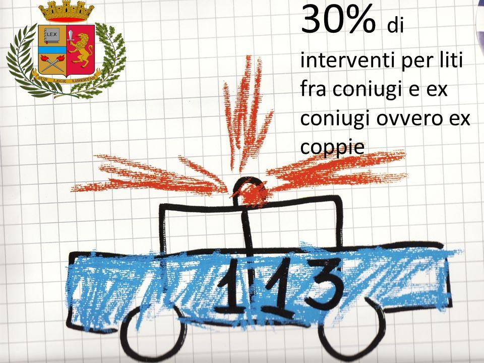 30% di interventi per liti fra coniugi e ex coniugi ovvero ex coppie