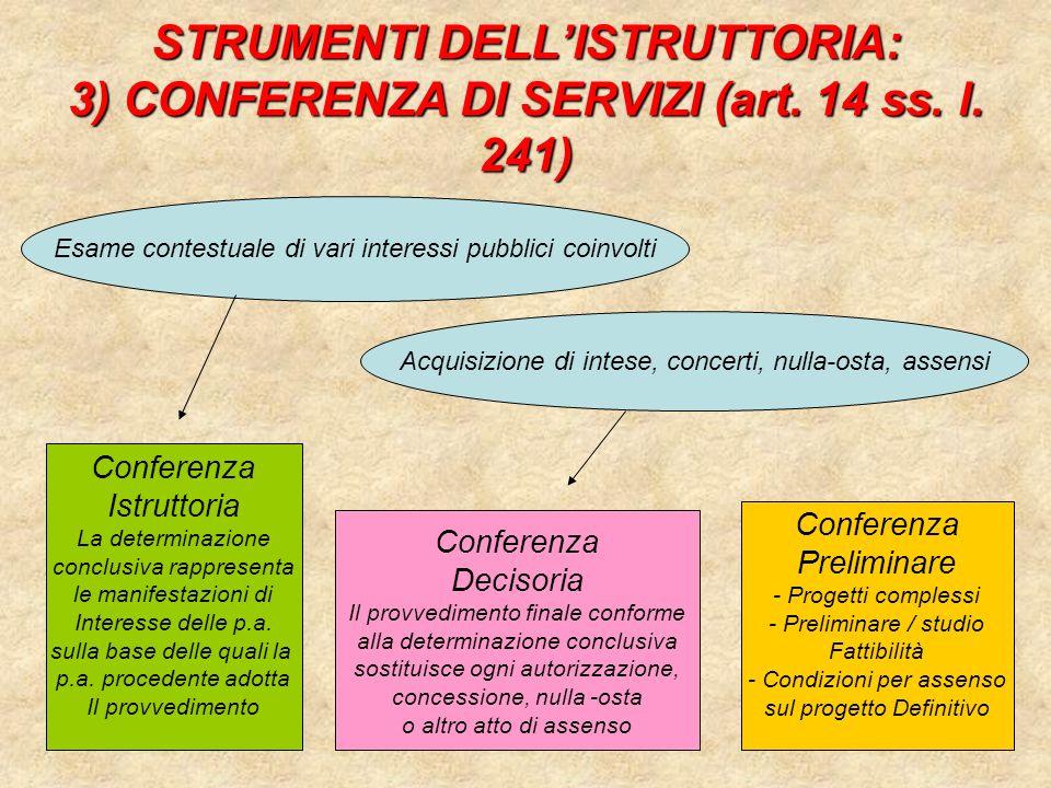 STRUMENTI DELL'ISTRUTTORIA: 3) CONFERENZA DI SERVIZI (art. 14 ss. l