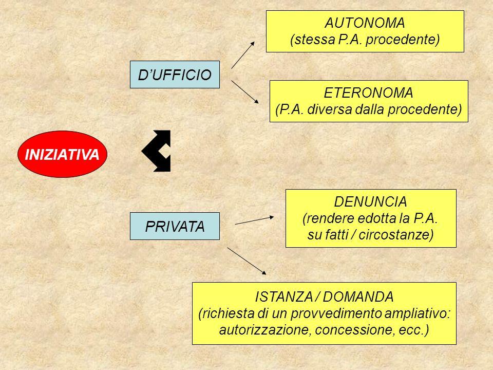 D'UFFICIO INIZIATIVA PRIVATA AUTONOMA (stessa P.A. procedente)