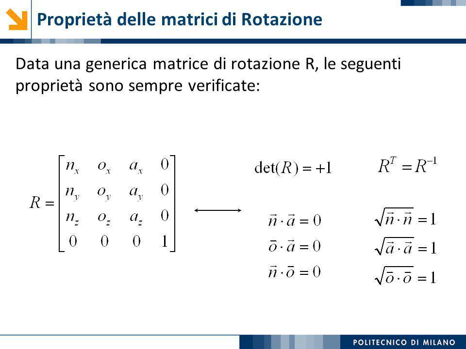 Proprietà delle matrici di Rotazione