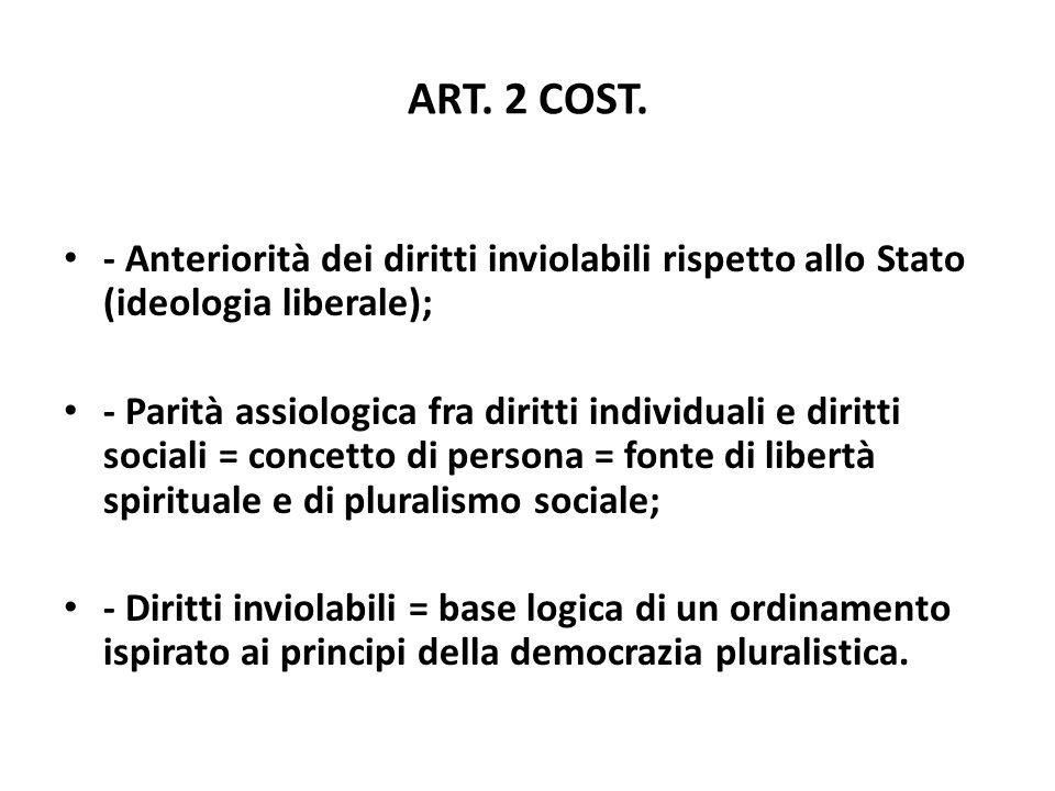 ART. 2 COST.- Anteriorità dei diritti inviolabili rispetto allo Stato (ideologia liberale);