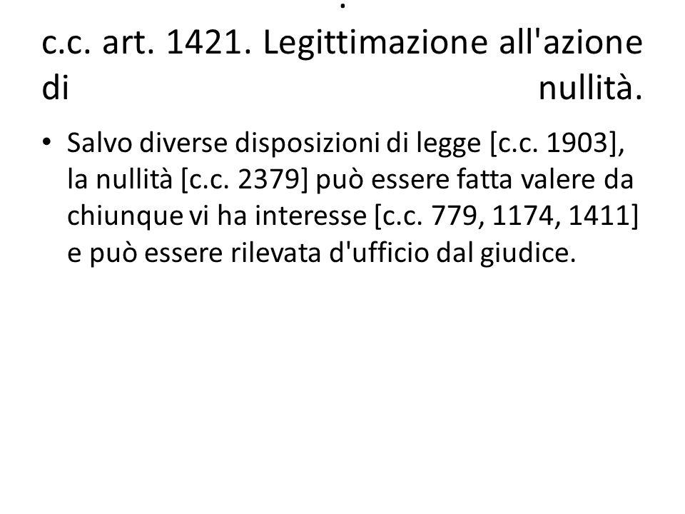 . c.c. art. 1421. Legittimazione all azione di nullità.