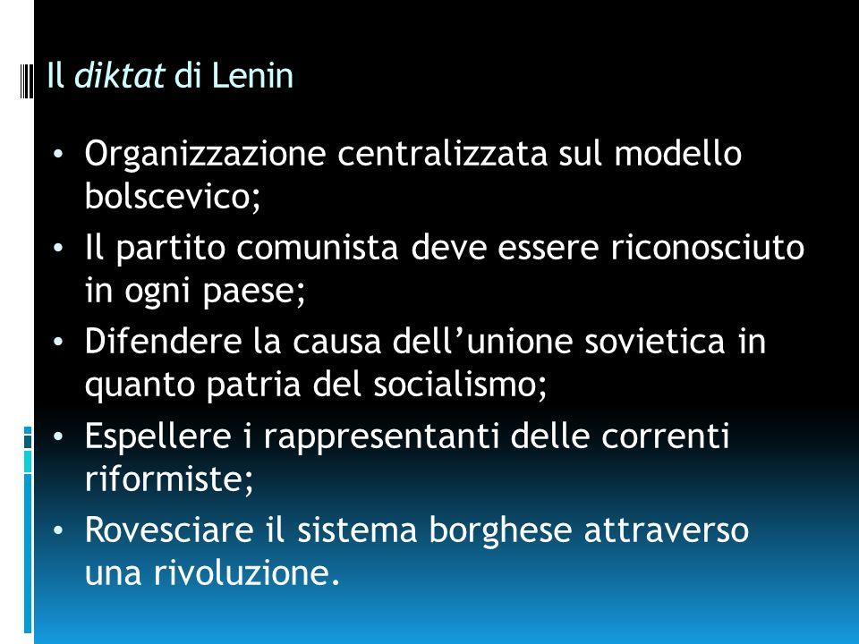 Il diktat di Lenin Organizzazione centralizzata sul modello bolscevico; Il partito comunista deve essere riconosciuto in ogni paese;