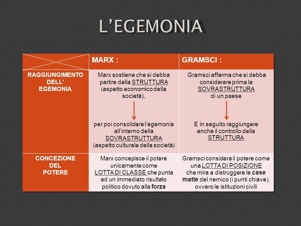 L'EGEMONIA MARX : GRAMSCI : RAGGIUNGIMENTO DELL' EGEMONIA
