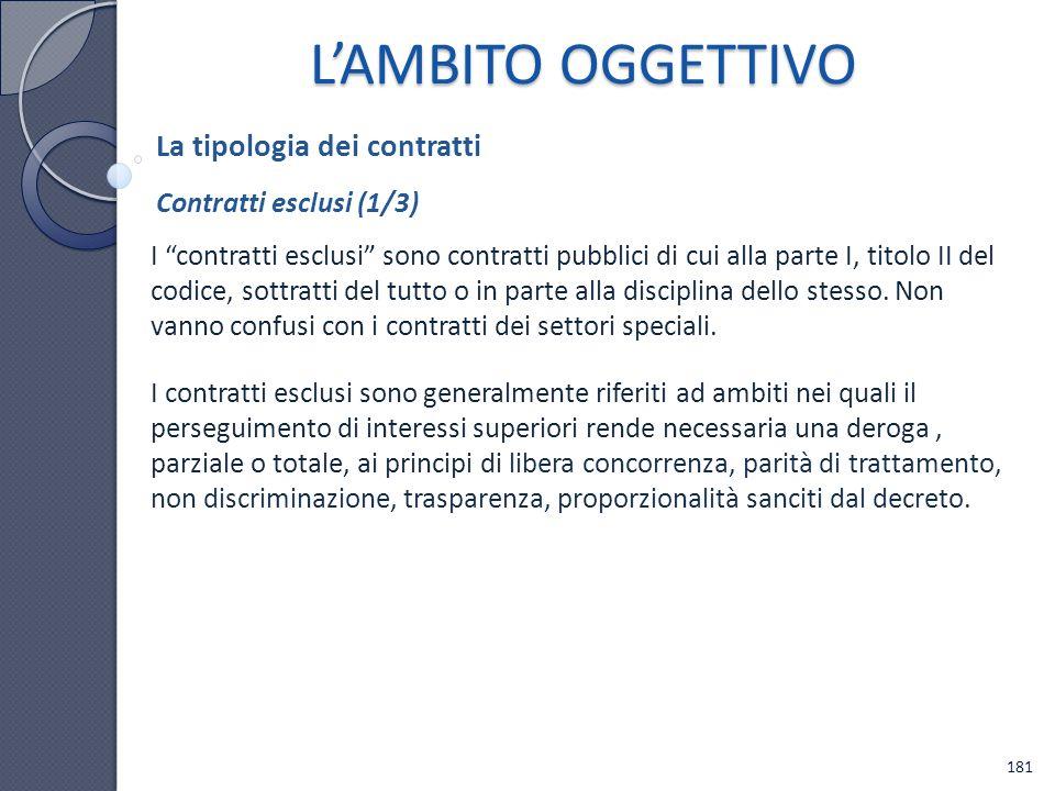 L'AMBITO OGGETTIVO La tipologia dei contratti Contratti esclusi (1/3)