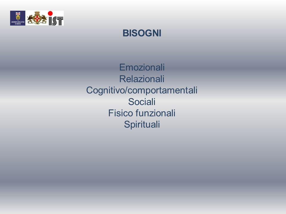 Cognitivo/comportamentali