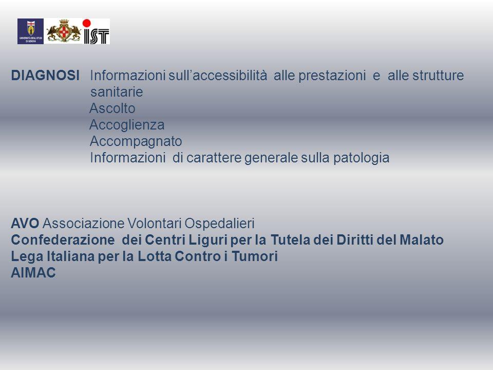 DIAGNOSI Informazioni sull'accessibilità alle prestazioni e alle strutture sanitarie