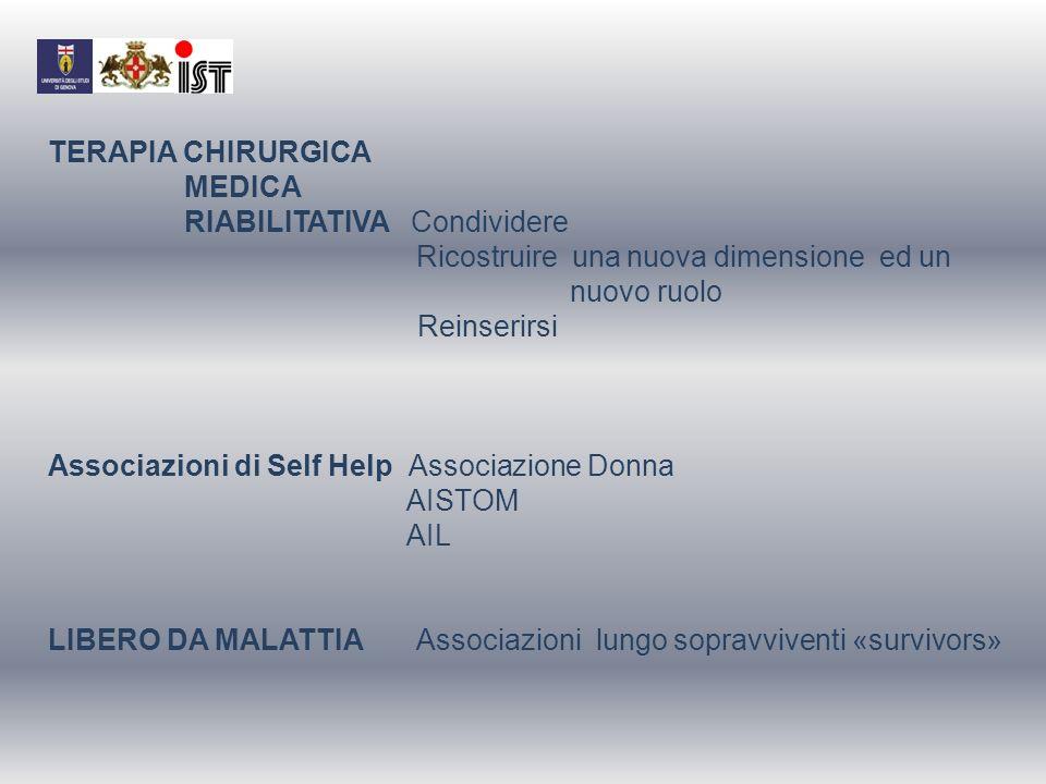 TERAPIA CHIRURGICA MEDICA. RIABILITATIVA Condividere.
