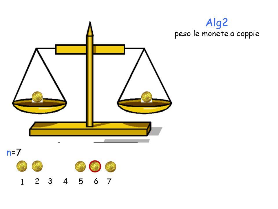 Alg2 peso le monete a coppie