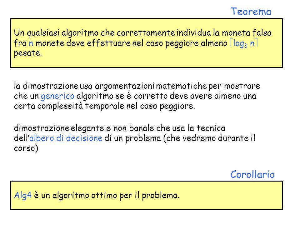 Teorema Un qualsiasi algoritmo che correttamente individua la moneta falsa fra n monete deve effettuare nel caso peggiore almeno log3 n pesate.