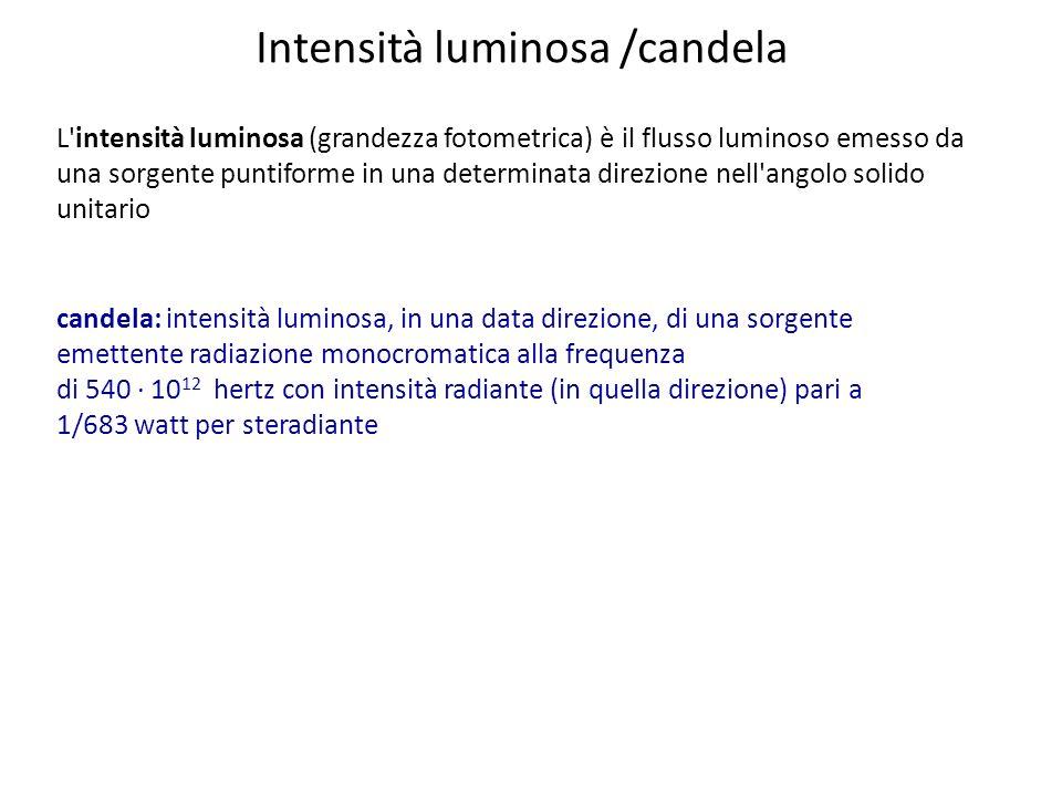 Intensità luminosa /candela