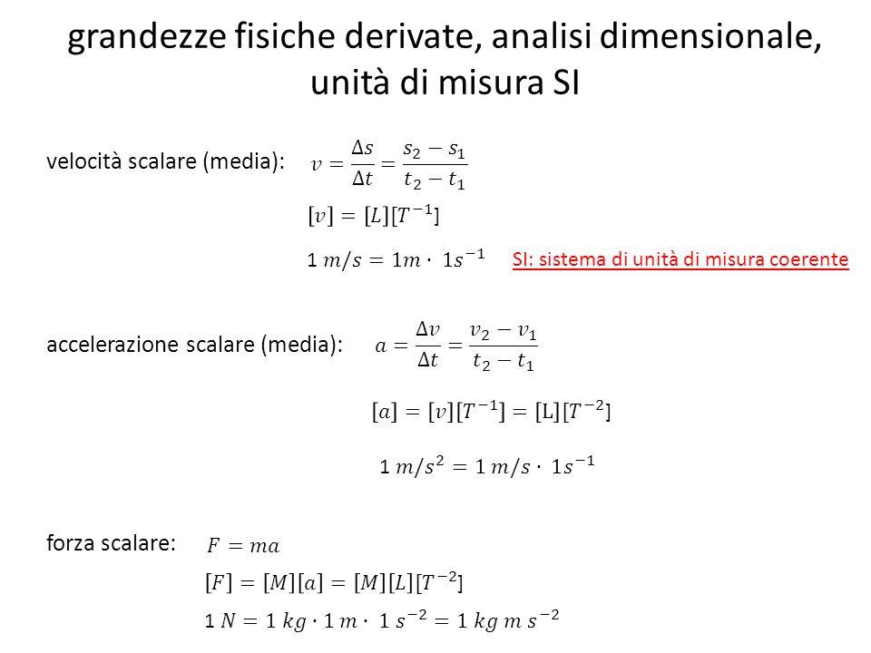 grandezze fisiche derivate, analisi dimensionale, unità di misura SI