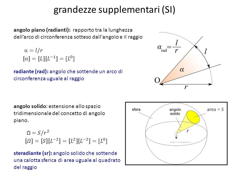 grandezze supplementari (SI)