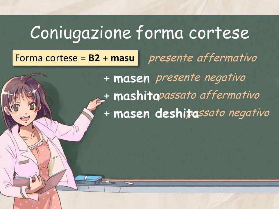 Coniugazione forma cortese