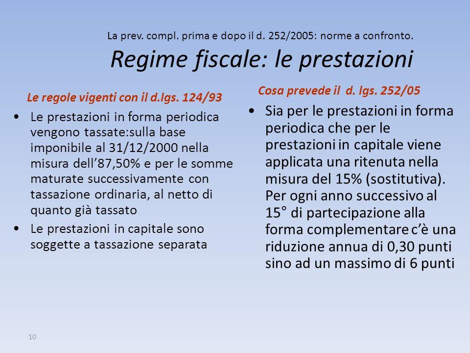 Le regole vigenti con il d.lgs. 124/93