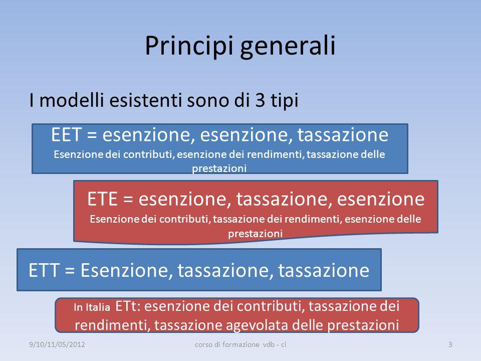 Principi generali I modelli esistenti sono di 3 tipi