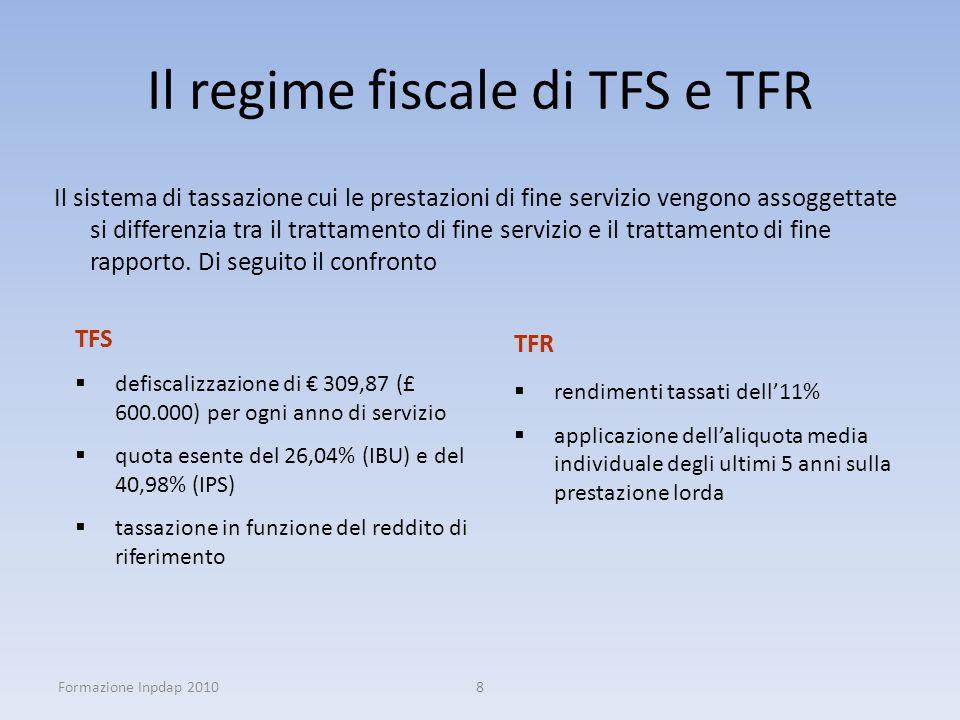 Il regime fiscale di TFS e TFR
