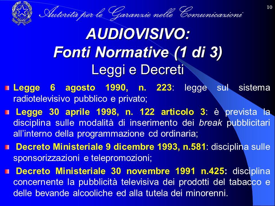 AUDIOVISIVO: Fonti Normative (1 di 3)