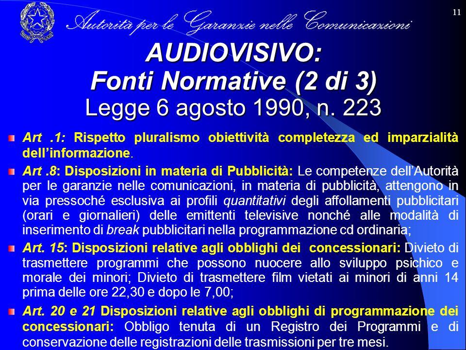 AUDIOVISIVO: Fonti Normative (2 di 3)