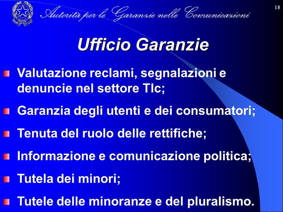 Ufficio Garanzie Valutazione reclami, segnalazioni e denuncie nel settore Tlc; Garanzia degli utenti e dei consumatori;