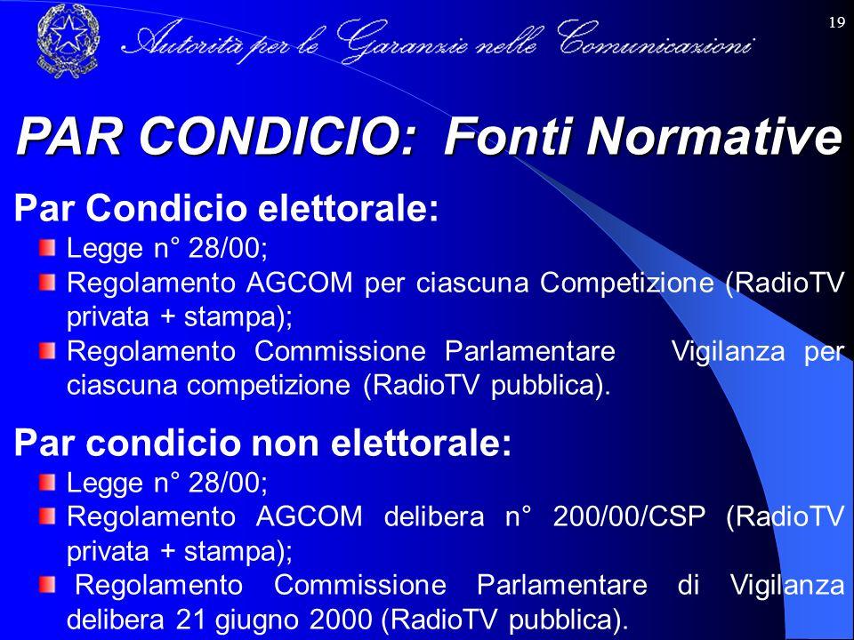 PAR CONDICIO: Fonti Normative