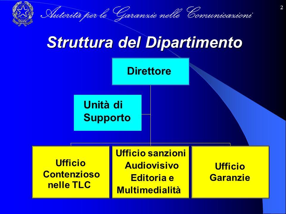 Struttura del Dipartimento
