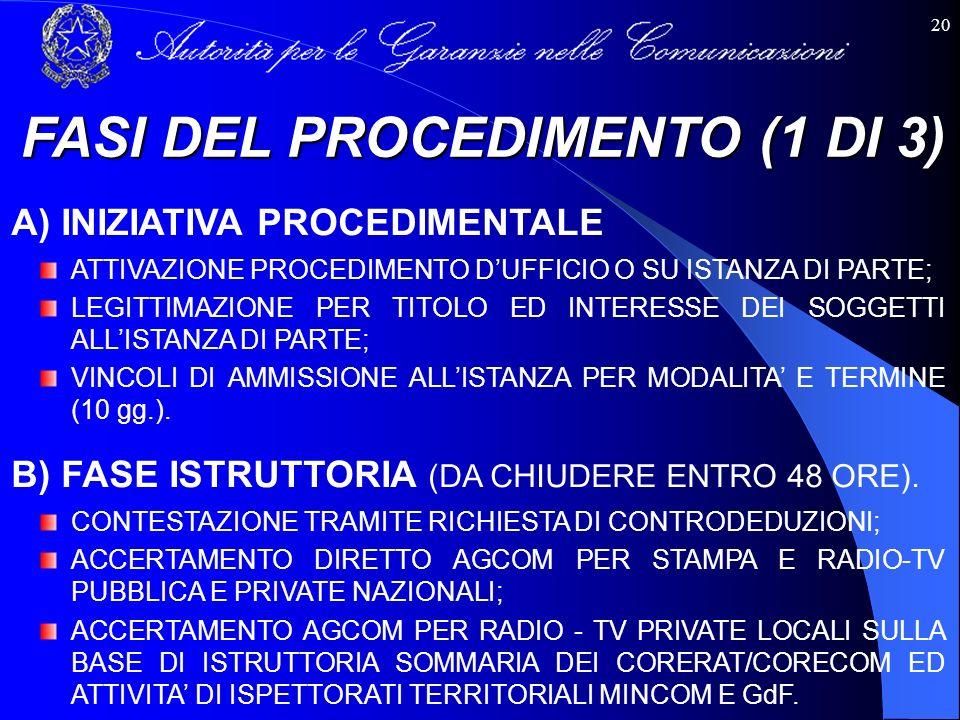 FASI DEL PROCEDIMENTO (1 DI 3)