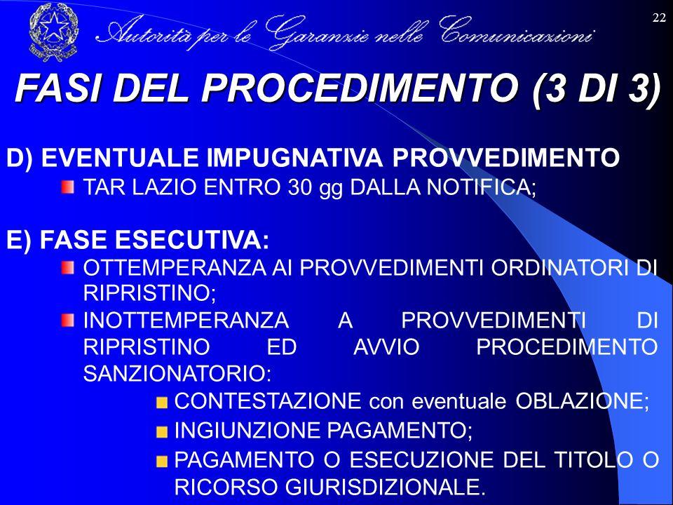 FASI DEL PROCEDIMENTO (3 DI 3)