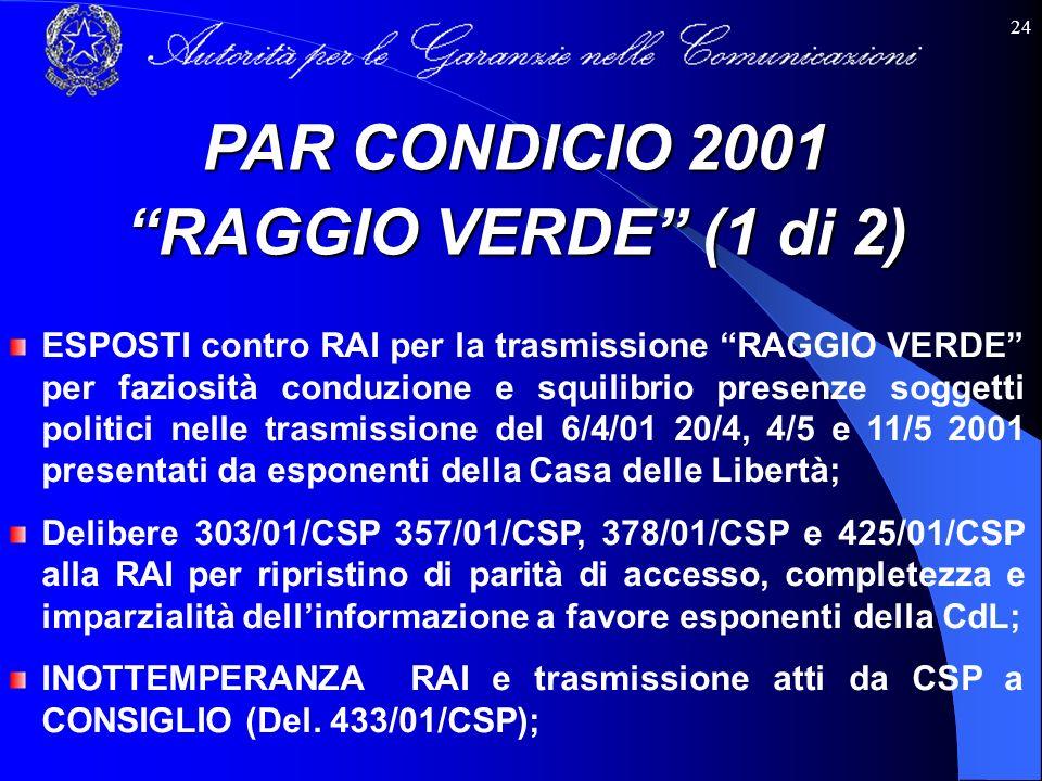 PAR CONDICIO 2001 RAGGIO VERDE (1 di 2)