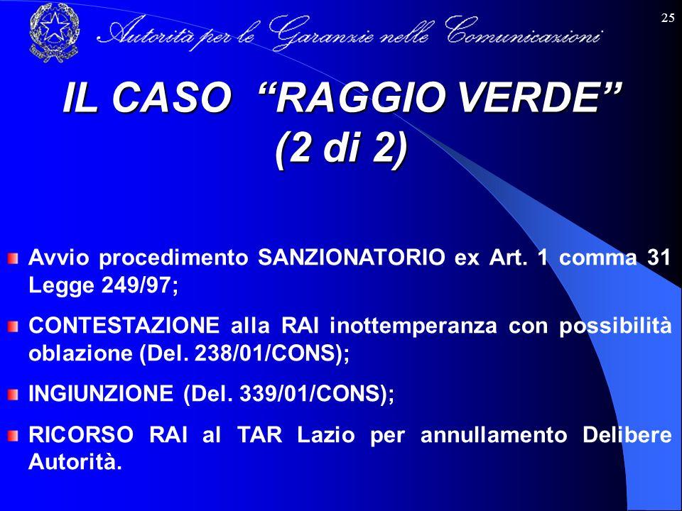IL CASO RAGGIO VERDE (2 di 2)
