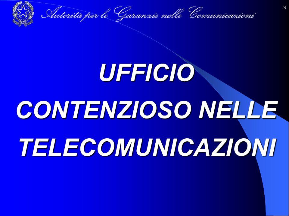 UFFICIO CONTENZIOSO NELLE TELECOMUNICAZIONI