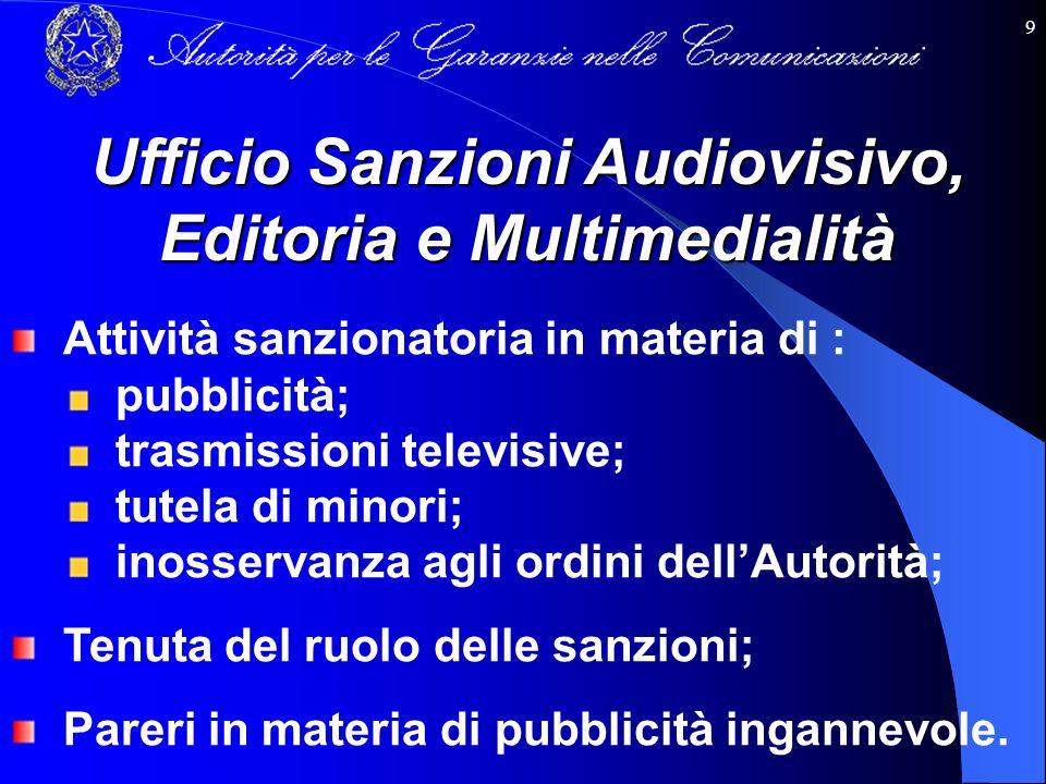 Ufficio Sanzioni Audiovisivo, Editoria e Multimedialità
