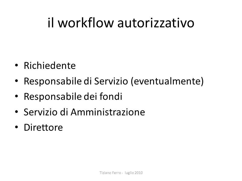 il workflow autorizzativo