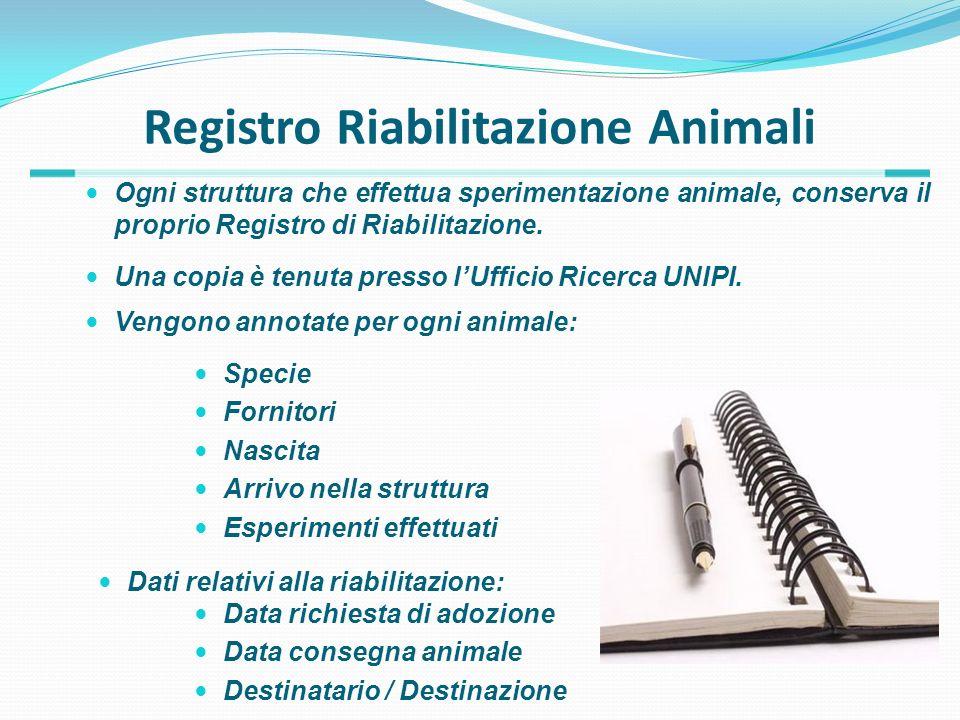 Registro Riabilitazione Animali