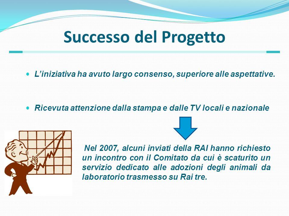 Successo del Progetto L'iniziativa ha avuto largo consenso, superiore alle aspettative.