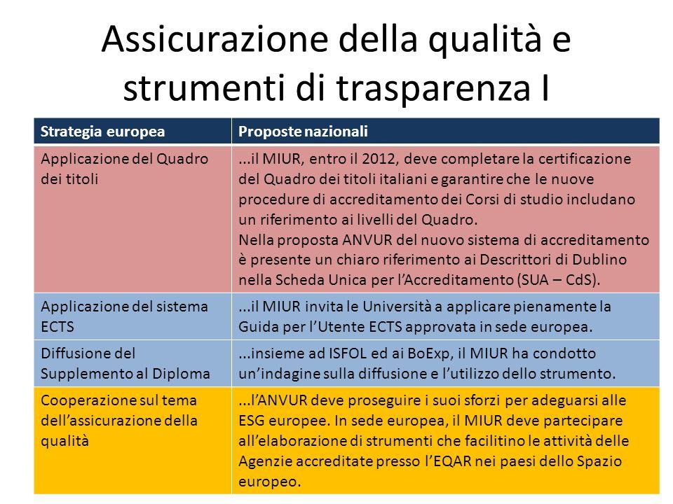 Assicurazione della qualità e strumenti di trasparenza I