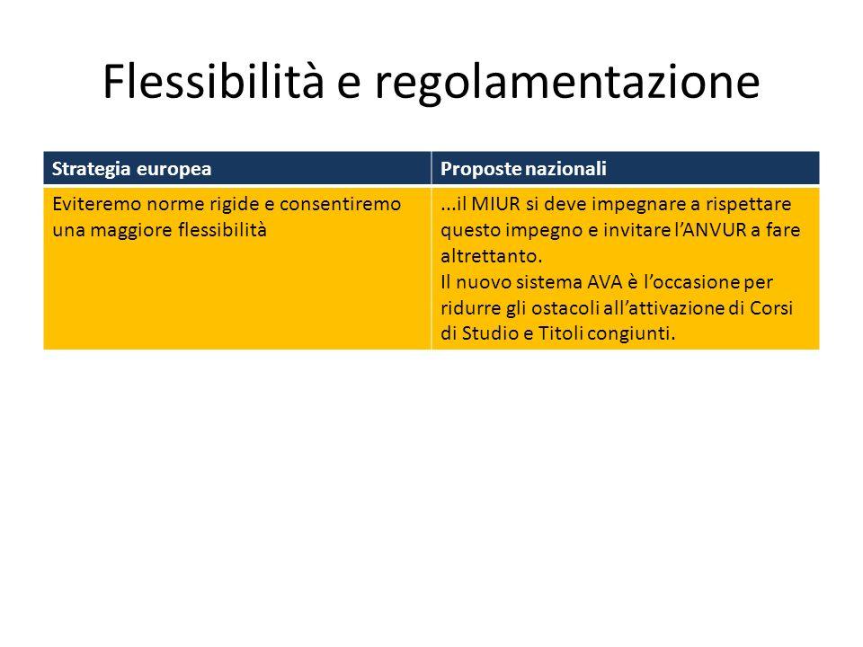 Flessibilità e regolamentazione