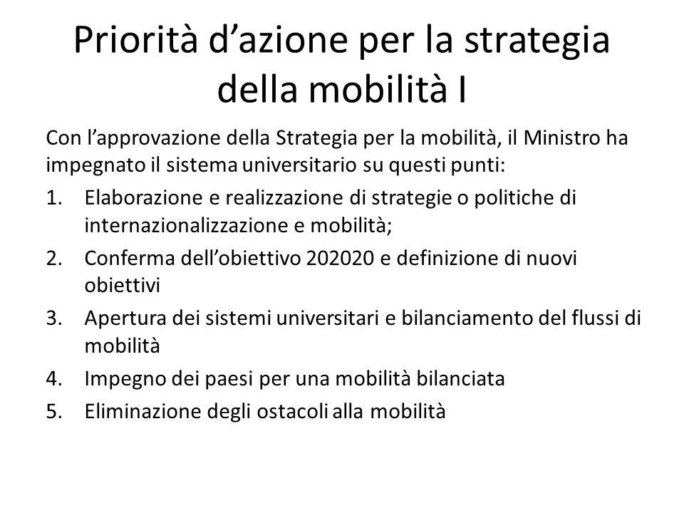 Priorità d'azione per la strategia della mobilità I